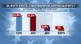 За кого да гласувам и как? Никога не е имало толкова голям избор 2. – БСП