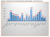 Равносметката ковид – България е сред 4-те страни, справили се катастрофално с епидемията