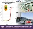 60 млн. лв. за камери в автобусите на София – по 14 хил. лв. на парче…