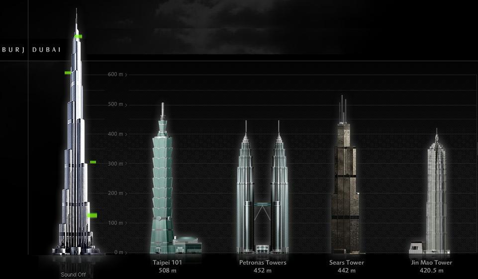 Бурж Калифа - най-високата сграда в света