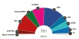 Разпределение на местата в европарламента след изборите 2019